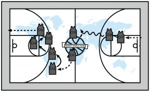 Itinerario Basket World Tour